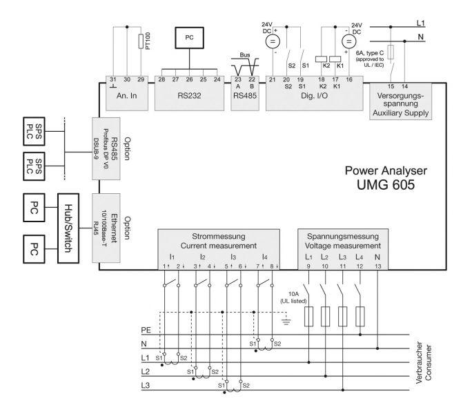 Technische Daten Spannungsqualit U00e4tsanalysator Umg 605